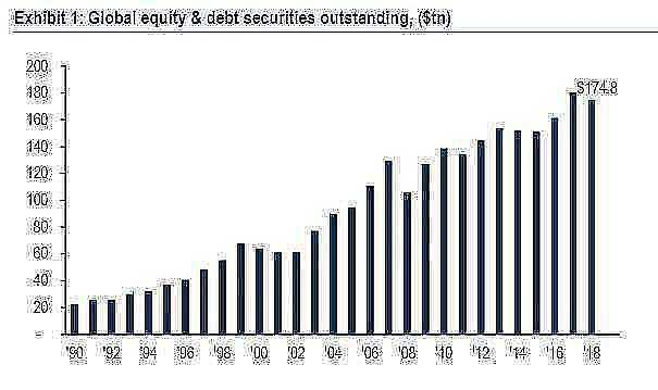 global20equity20and20debt 0